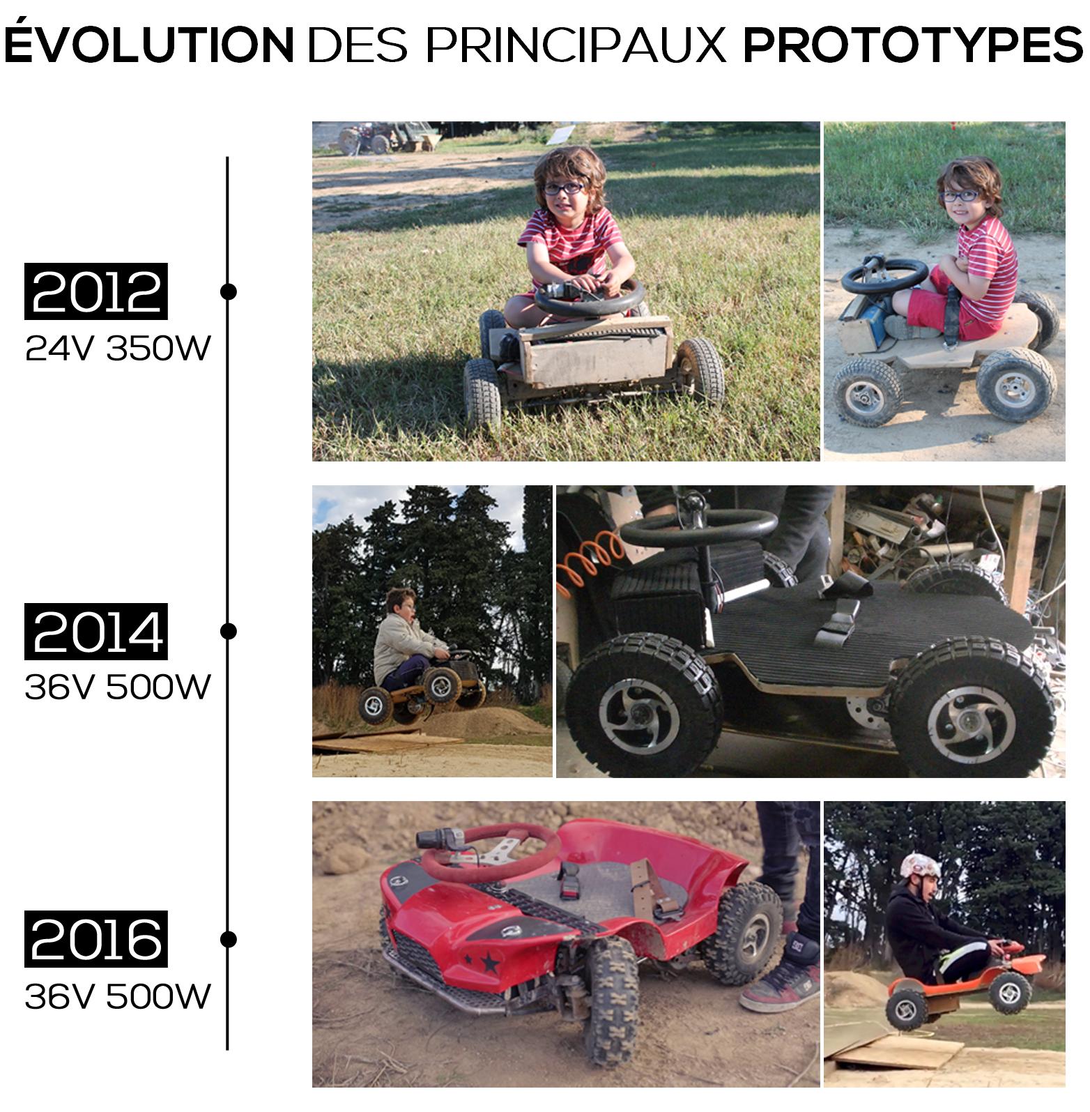 french-kart-tailleurs-tout-terrain-kart-electrique-evolution-des-prototypes